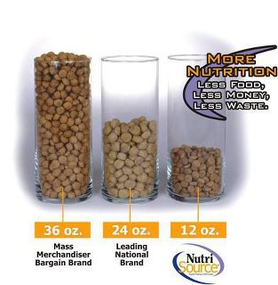 Cost Of Nutrisource Dog Food